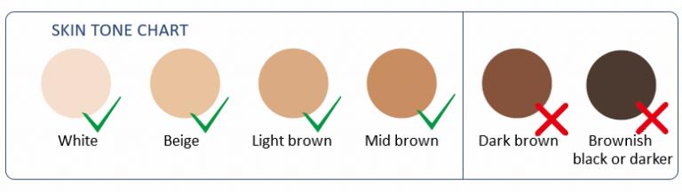 IPL Skin Tone Chart